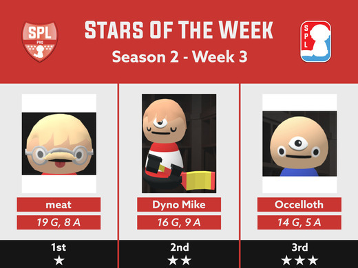 Pro Division 3 Stars - Week 3