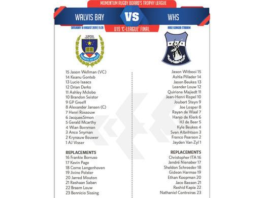 U19C Walvis Bay vs. WHS