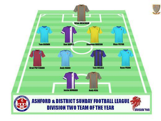 2015/16 Division Two Team of the Season