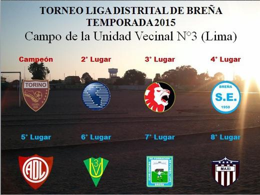 Posiciones finales Liga Distrital de Breña 2015.