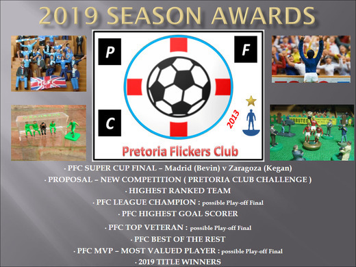 THE 2019 PFC SEASON AWARDS