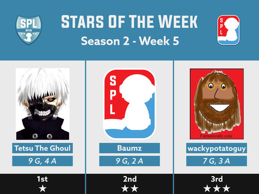 Open Division 3 Stars - Week 5