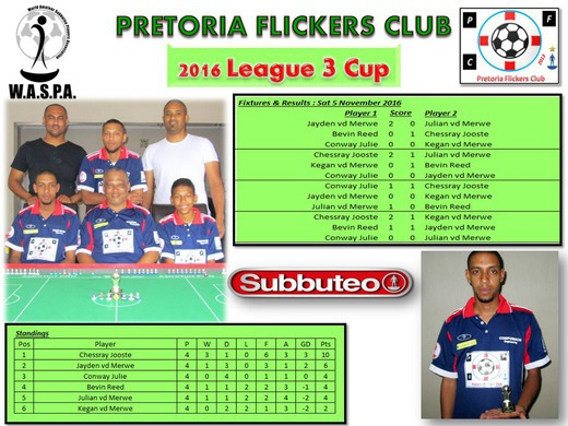 CHESSRAY JOOSTE WINS THE 2016 PFC LEAGUE 3 CUP