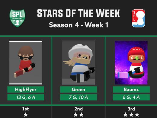 Intermediate Division 3 Stars - Week 1