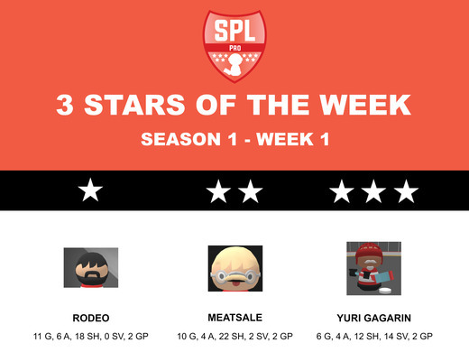 Pro Division 3 Stars of the Week - Week 1