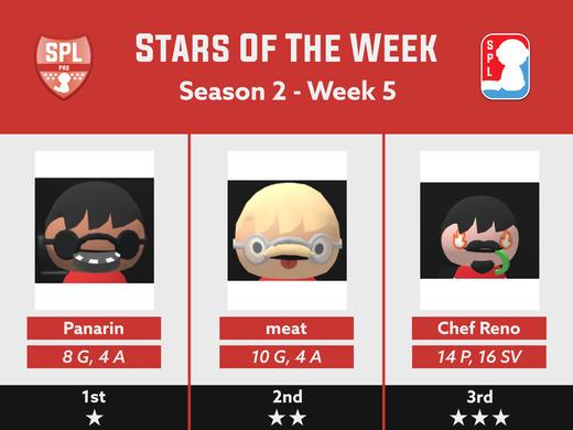 Pro Division 3 Stars - Week 5