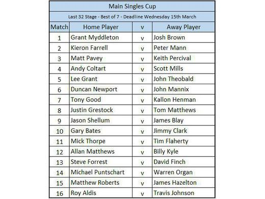 3rd Round Draw for all Cup Matches