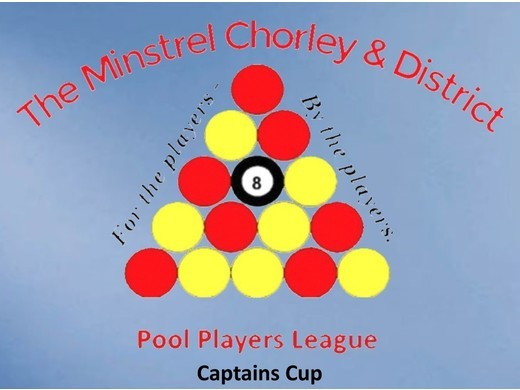 Captains Cup: Round 2
