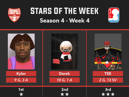 Pro Division 3 Stars - Week 4