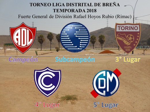 Posiciones finales Liga Distrital de Breña 2018.