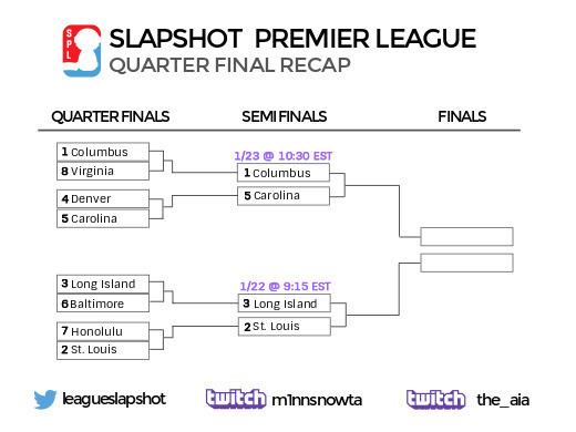 SPL Placement Playoffs Round 1 Recap