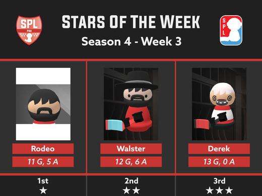 Pro Division 3 Stars - Week 3