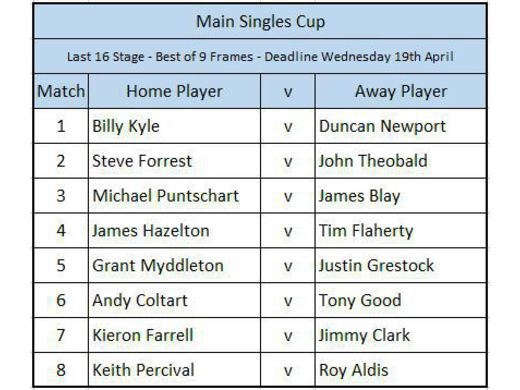 4th Round Draw for all Cup Matches