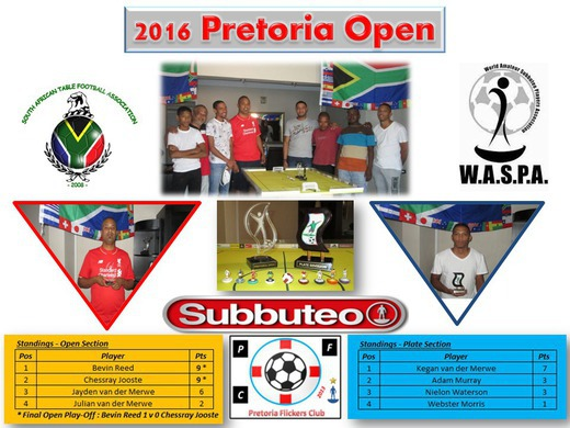 BEVIN REED WINS THE 2016 PRETORIA OPEN
