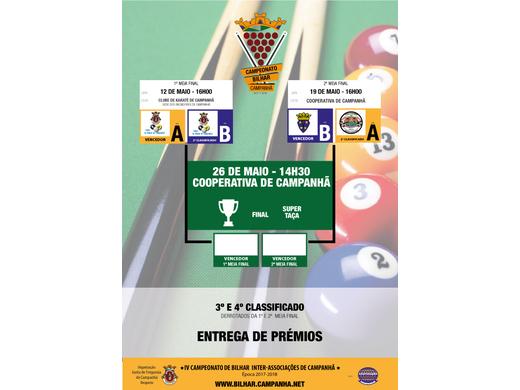 Supertaça de Bilhar de Campanhã - Final do Campeonato