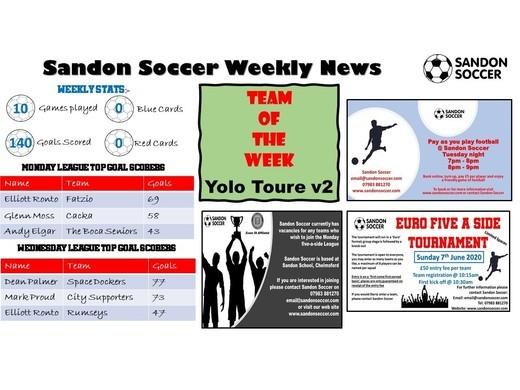 SANDON SOCCER - WEEKLY NEWS (6/3/20)