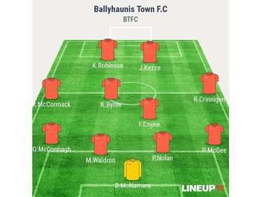 Ballyhaunis that defeated Moy Villa by 3 goals to 1