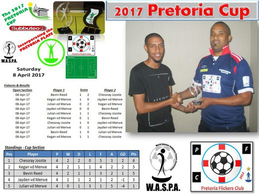 ACTION PACKED PRETORIA CUP & PLATE EVENTS