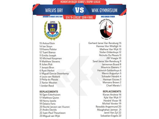 U14A Walvis Bay vs. Whk Gym