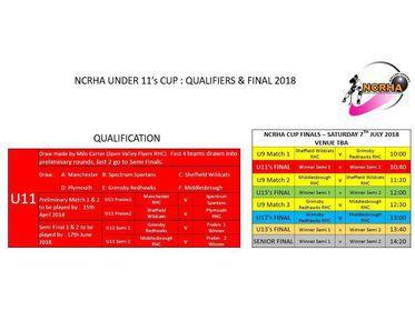 U11 CUP DRAW 2018