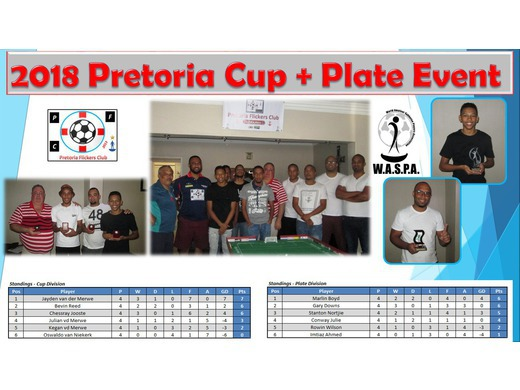 PRETORIA CUP & PLATE WINNERS DECIDED
