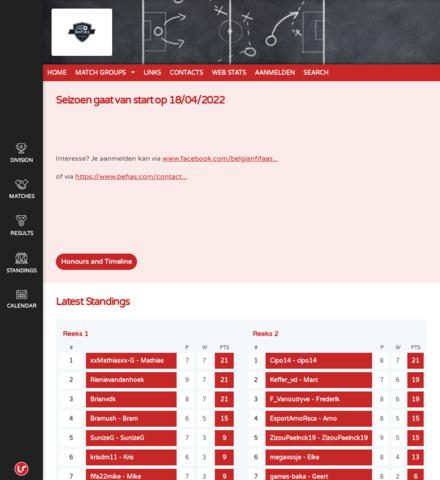Belgian Fifa Association