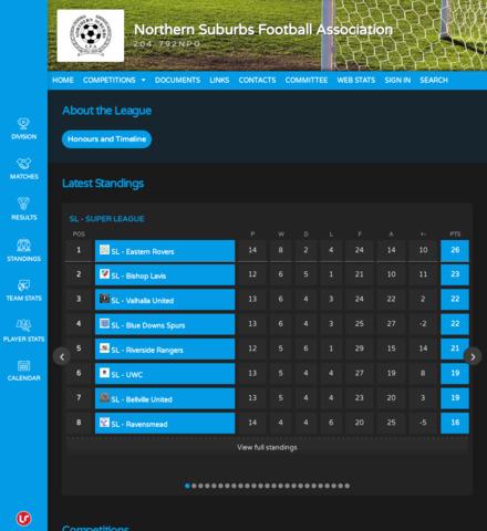 Northern Suburbs Football Association - imagem