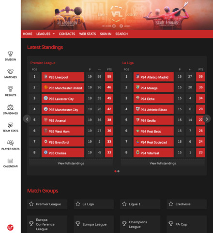 VFL Statistic Web App PS4 - screenshot