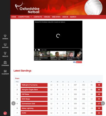 Oxfordshire Netball