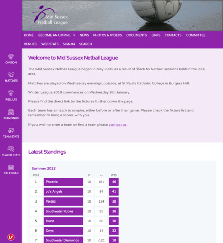 Mid Sussex Netball League