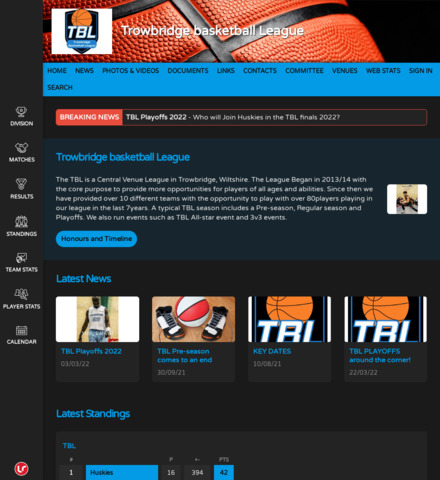 Trowbridge basketball League
