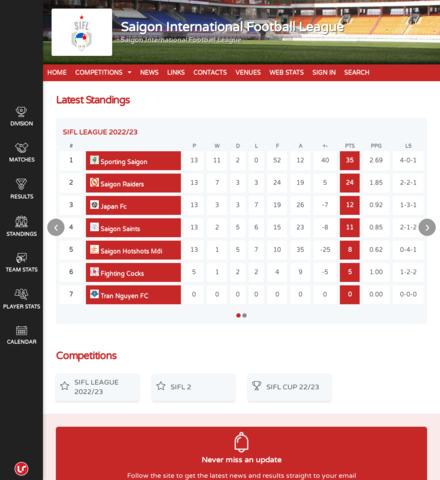Saigon International Football League - screenshot