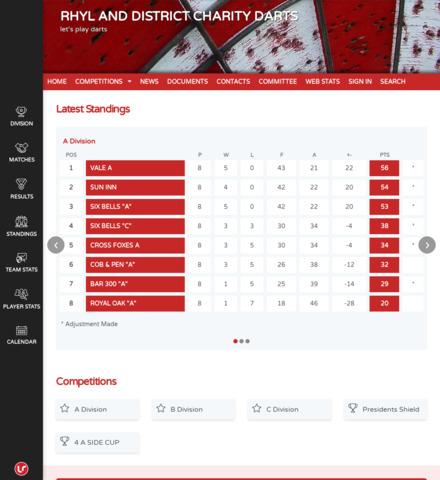 RHYL AND DISTRICT CHARITY DARTS - screenshot
