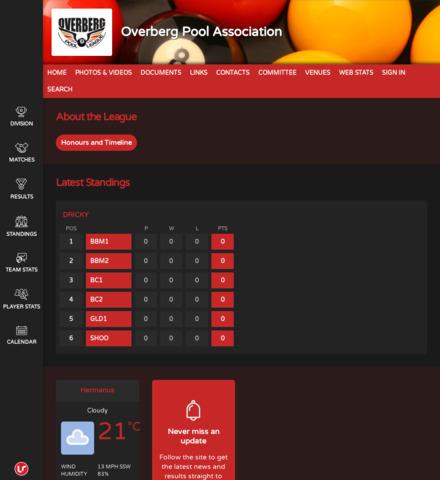 Overberg Pool Association