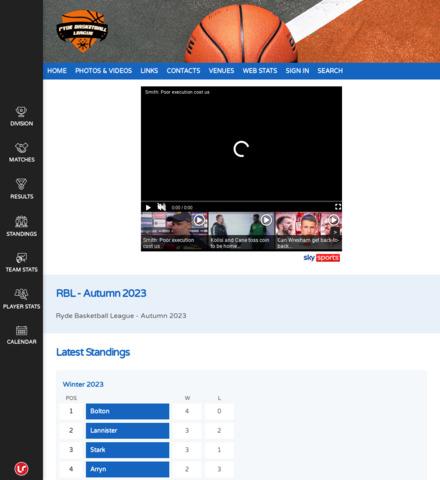 Ryde Basketball League