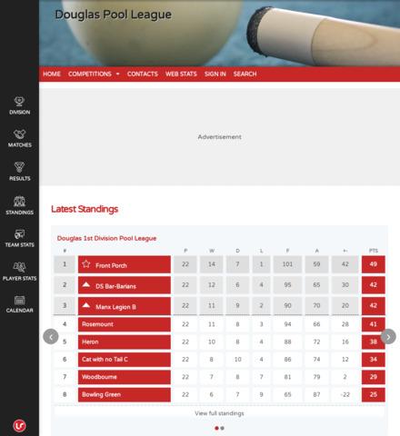 Douglas Pool League - imagem