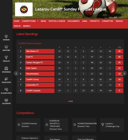 Lazarou Cardiff Sunday Football League - screenshot