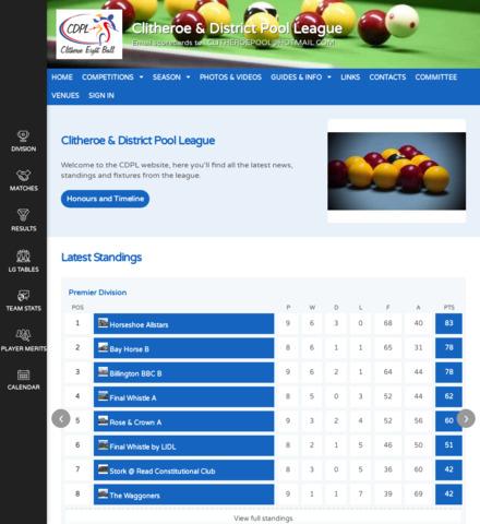 Clitheroe & District Pool League