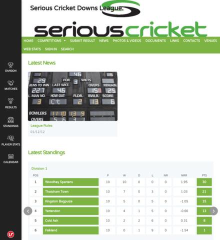 Serious Cricket Downs League. - imagem