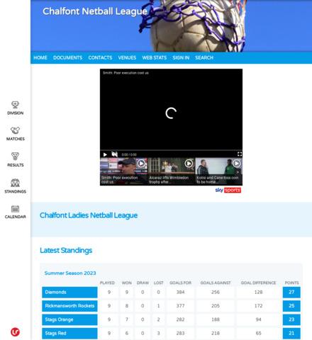 Chalfont Netball League