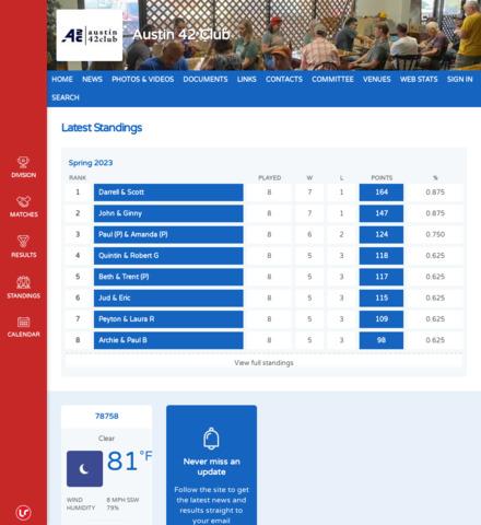Austin 42 Club