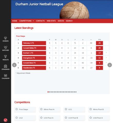 Durham Junior Netball League