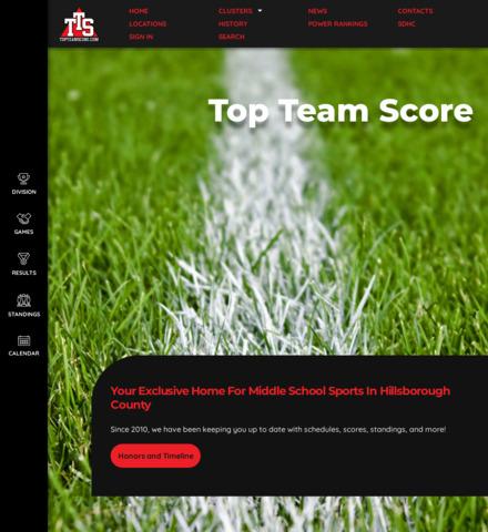 TopTeamScore - screenshot