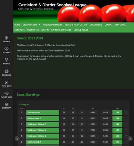 Castleford & District Snooker League
