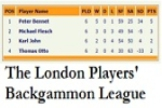 London Players' Backgammon League