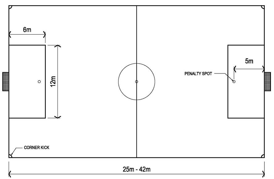 The pitch size must be mutually agreed by the two teams prior to the